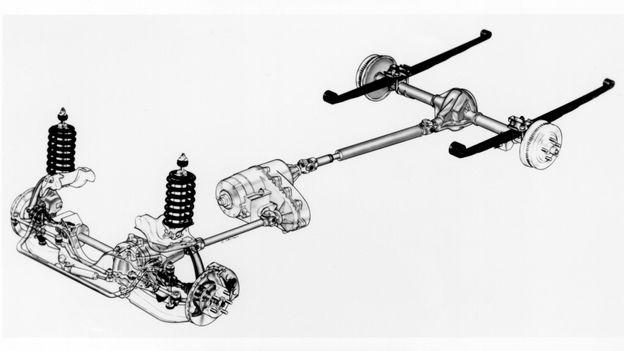 The original segment-buster (Credit: Chrysler Group)