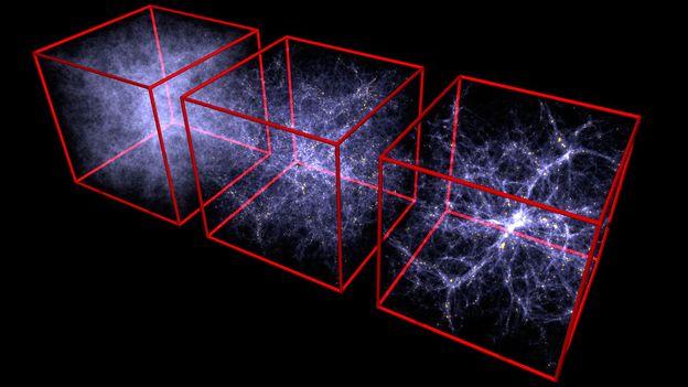 (Credit: Volker Springel/Max Planck for Astrophysics/Science Photo Library)