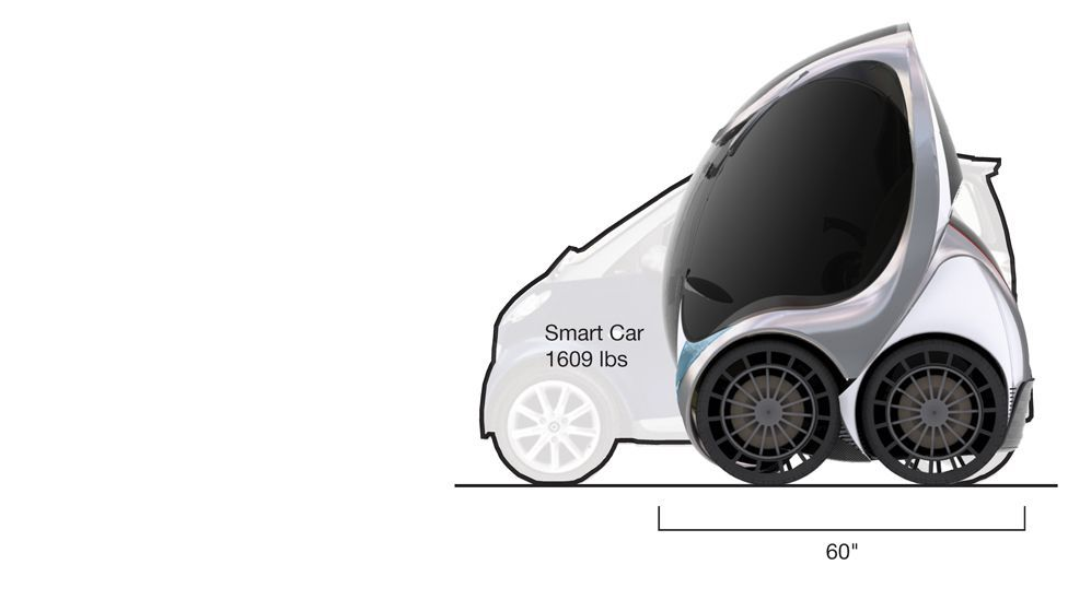 Cars such as Mercedes Benz's Smart range have been hailed as a solution for cramped urban streets, but the Hiriko Fold is even smaller. (Copyright: MIT Media Lab)