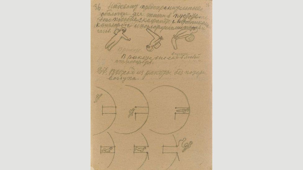 Konstantin Tsiolkovsky's Album of Cosmic Journeys
