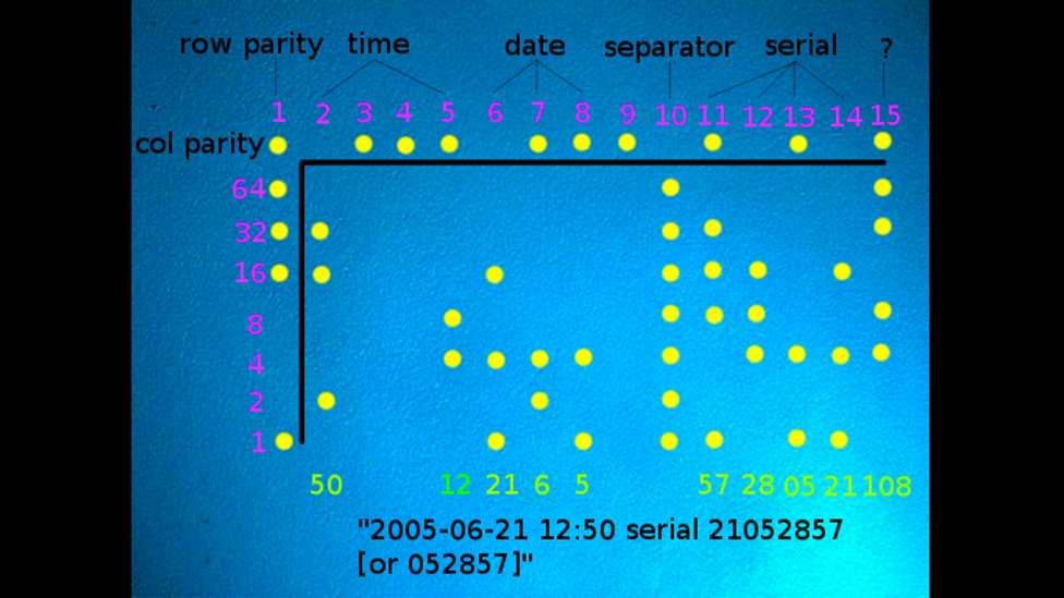 The position of the dots reveals the time and date of the printout, and the serial number of the device (Credit: Electronic Frontier Foundation/CC BY 3.0)