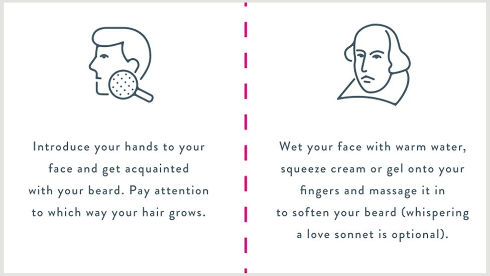 The user manuals provided by Harry's provide not only instructions, but tips for how to get the perfect shave (Credit: Harry's)