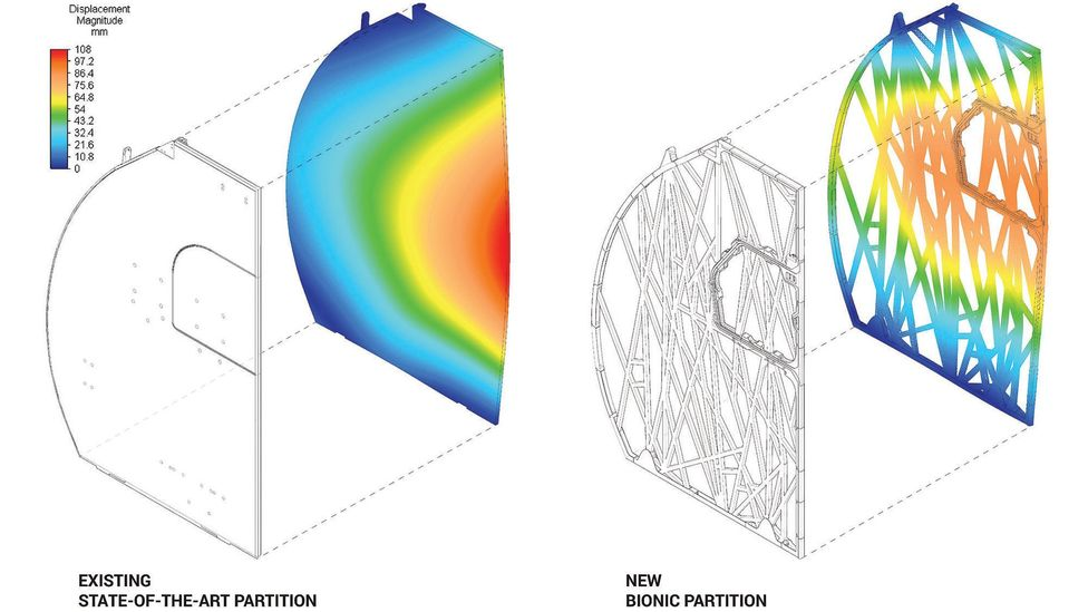 Airbus estimates that the new cabin partition design can save up to 465,000 metric tons of carbon dioxide emissions a year (Credit: Airbus)